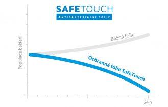 folie-graf